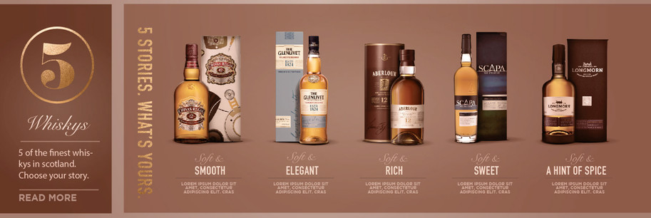 Pernod Ricard