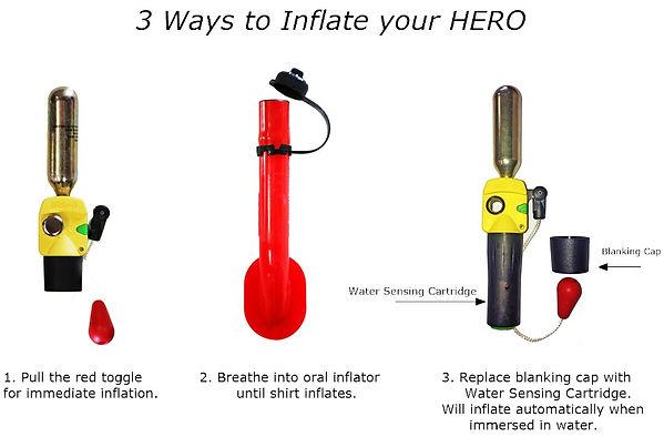3 way inflation.jpg