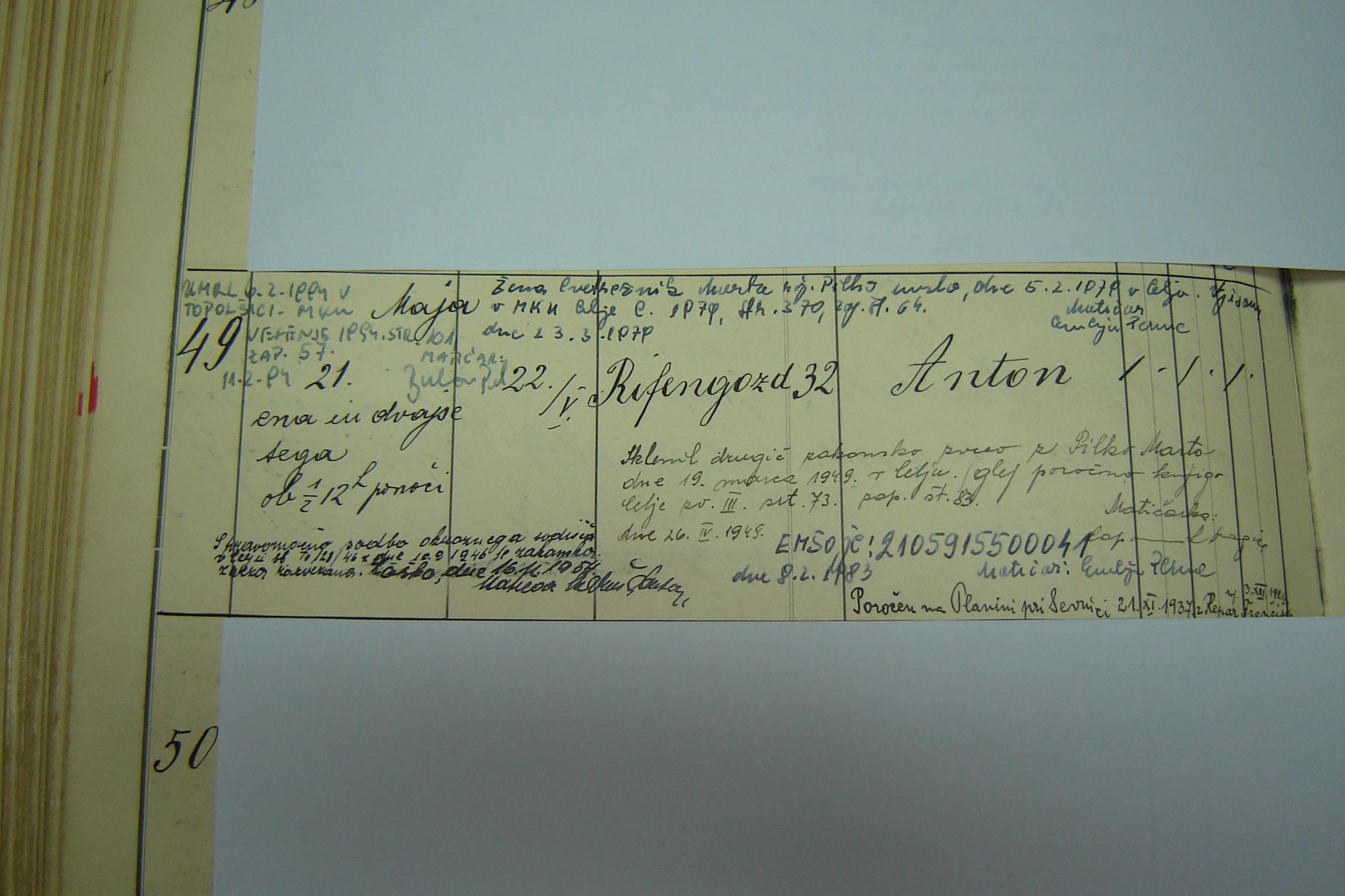 Cvetreznik Anton birth_May 1915B