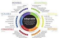 Adaptable.jpg