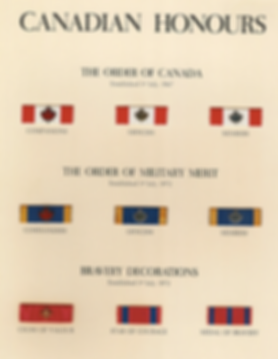 Canada honours; Canadian honours system