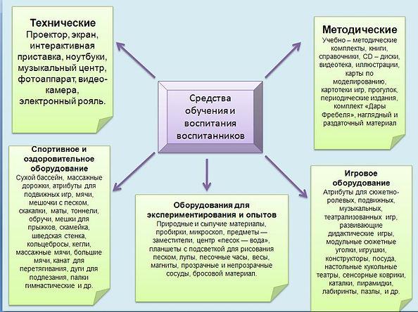 средства-обучения.jpg