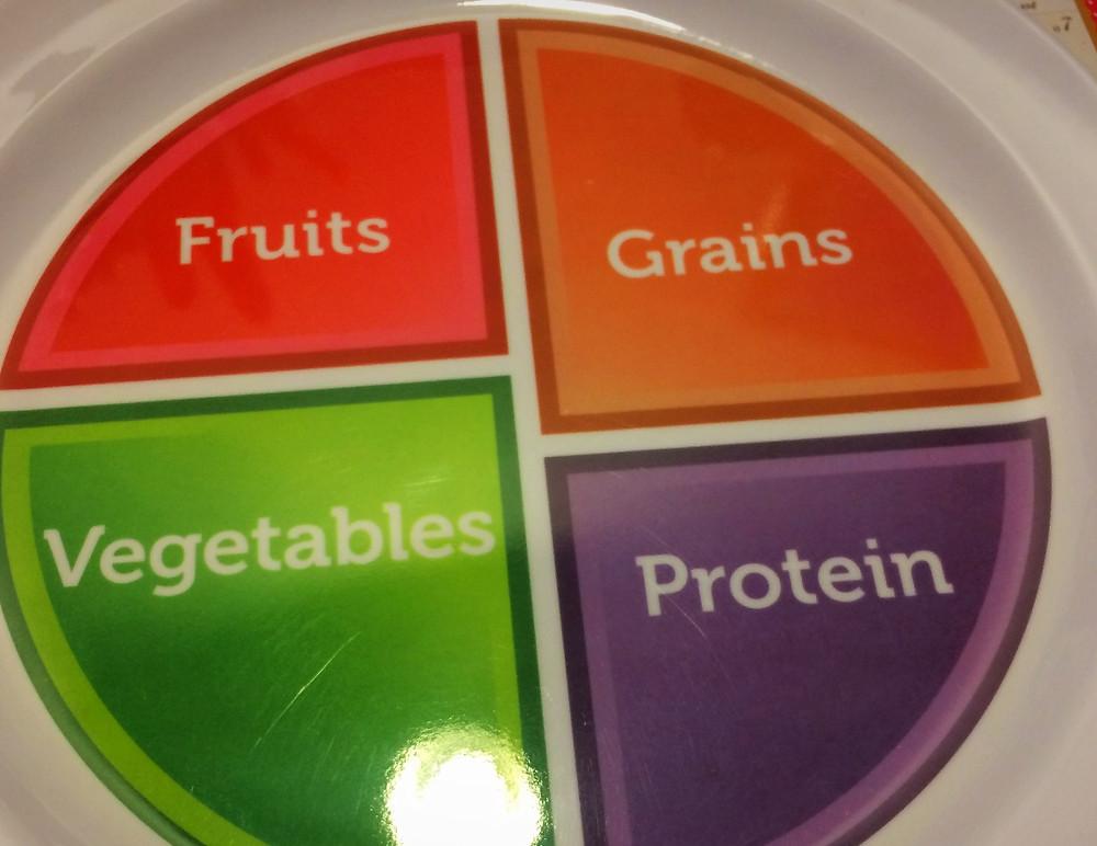 הצלחת שלי - הנחיות התזונה החדשות של חוקרי הרווארד