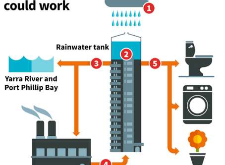 Apartment dwellers to 'micro-trade' rainwater