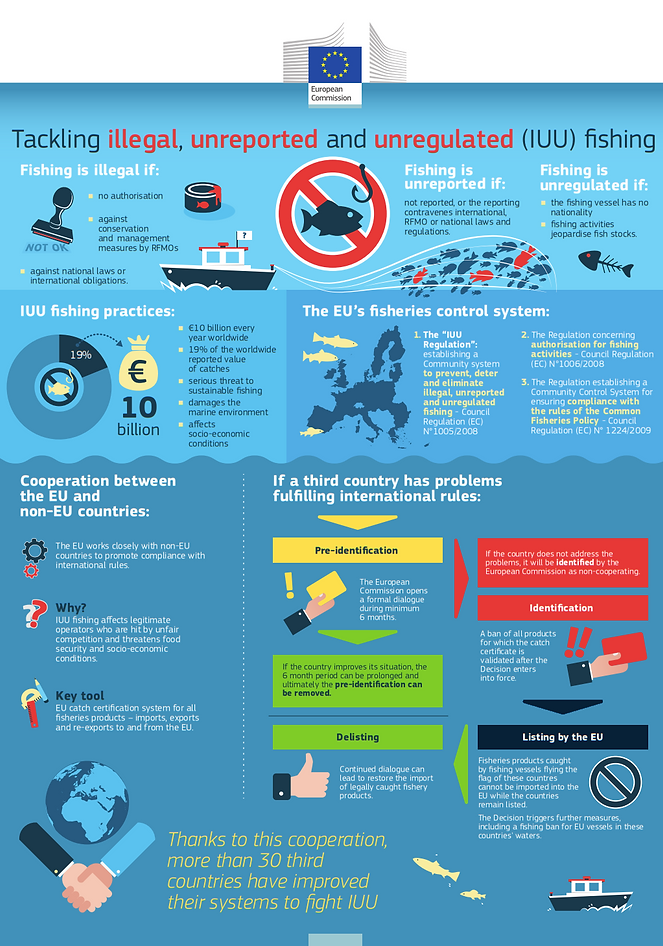 European Commission combat IUU