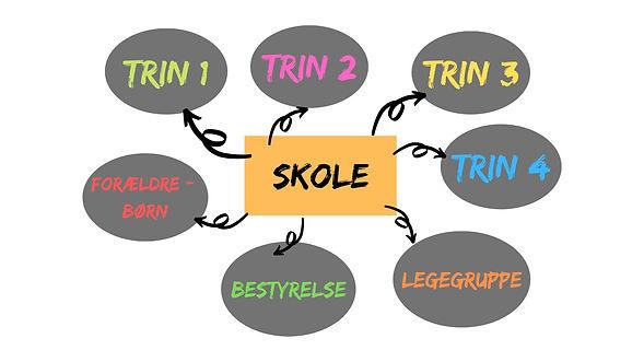 SKOLE-2.jpg