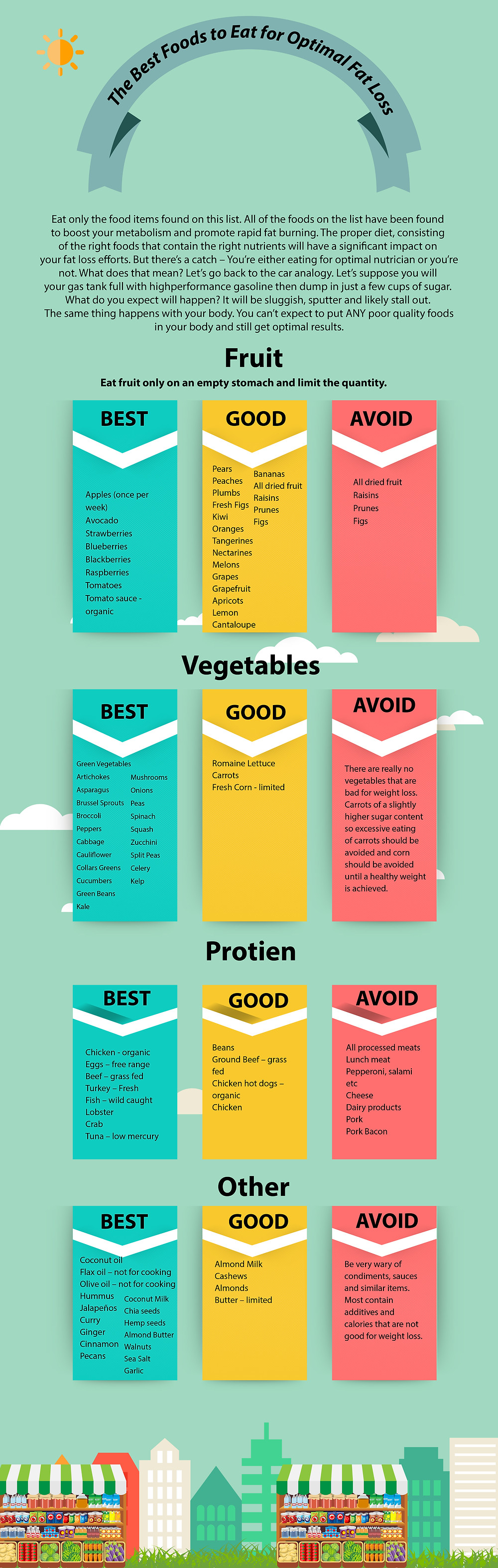 best foods to eat right