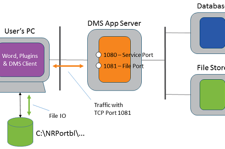 Process Monitor: Tips for Running Long-term Captures in the Enterprise