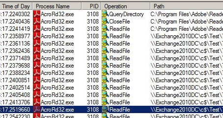 Process Monitor: File Share Traffic