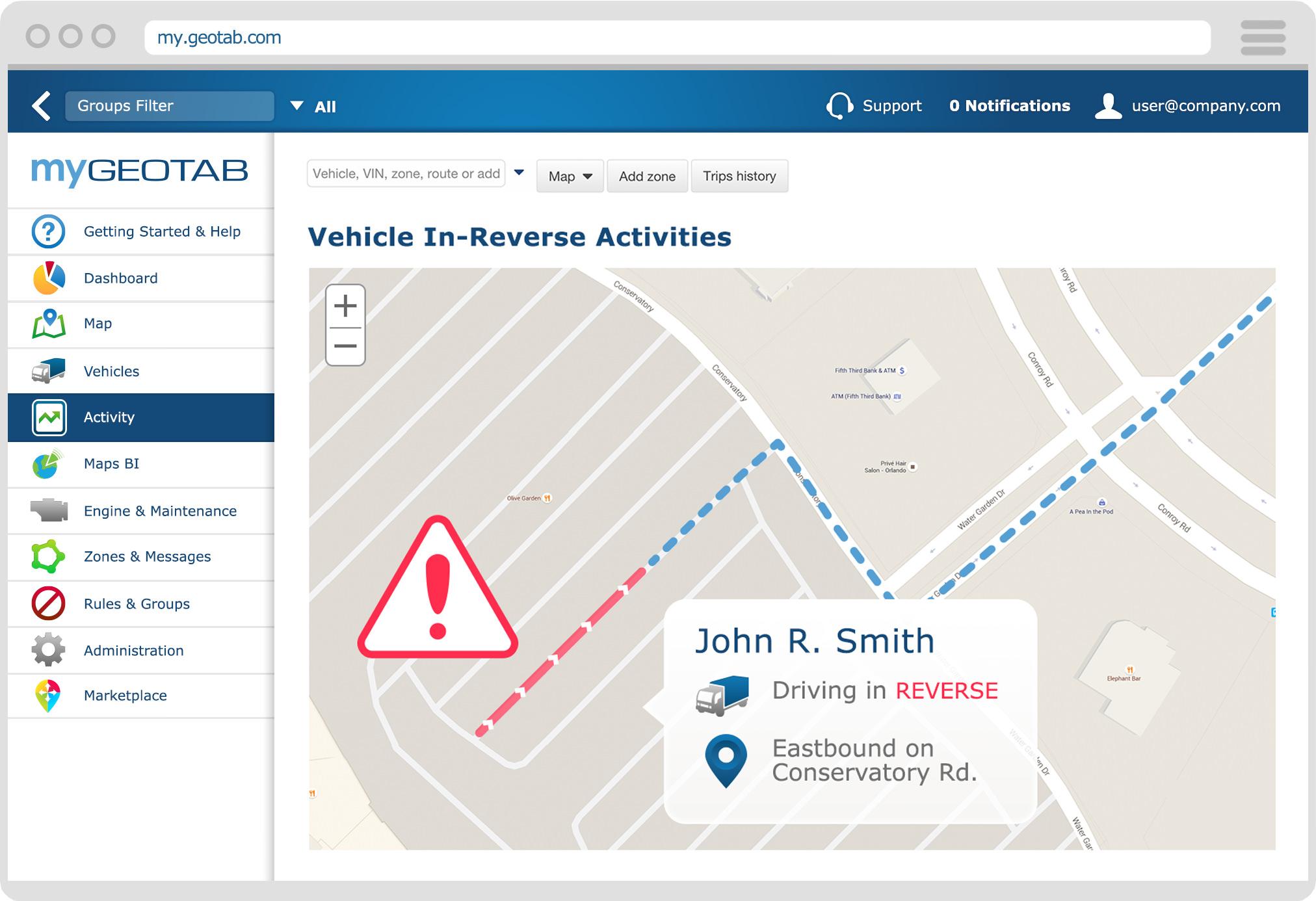 fleet management | Titan Innovations|HOS/DVIR| GPS Tracking Solutions