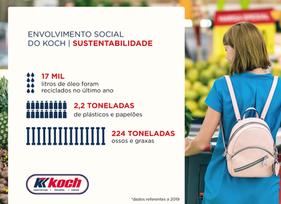 Grupo Koch divulga ações e números sobre o envolvimento social com a comunidade