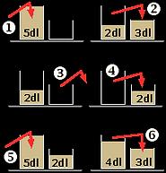 solution-énigme 27-décilitres.png
