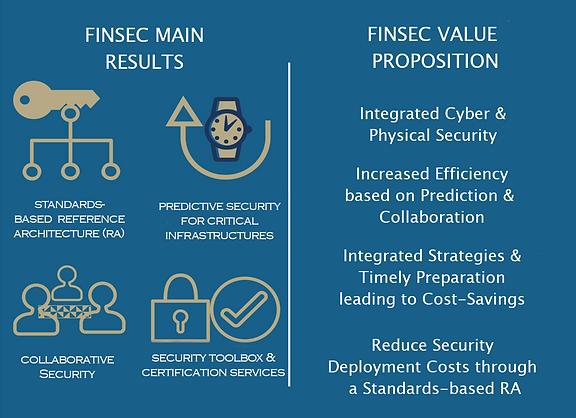 FINSEC_MR2.png