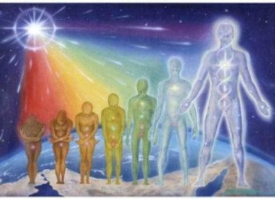 Self Transformational Symbols System