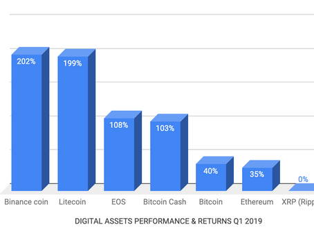 Cryptocurrencies performance and returns at Q1 2019