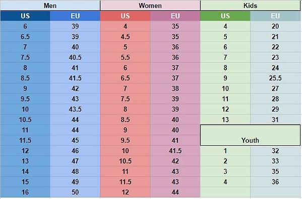 EU to US size conversion