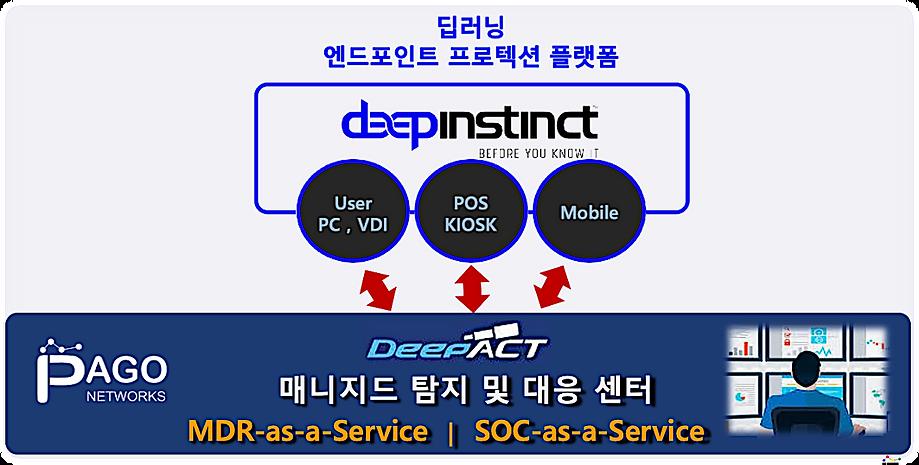 홈페이지_DeepInstinct_파고 MDR 연동 1
