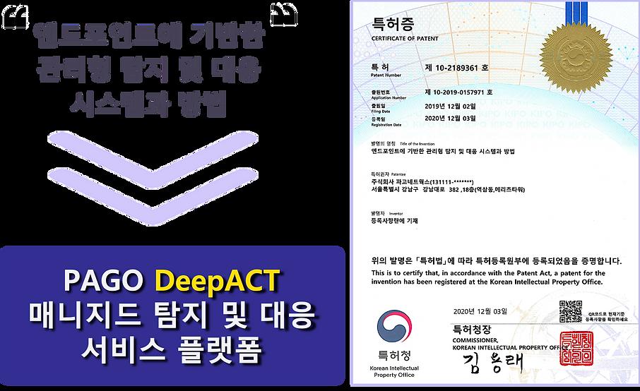 홈페이지_DeepACT_파고특허 1.png