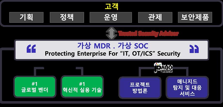 홈페이지_DeepACT_파고제안전략 1.png