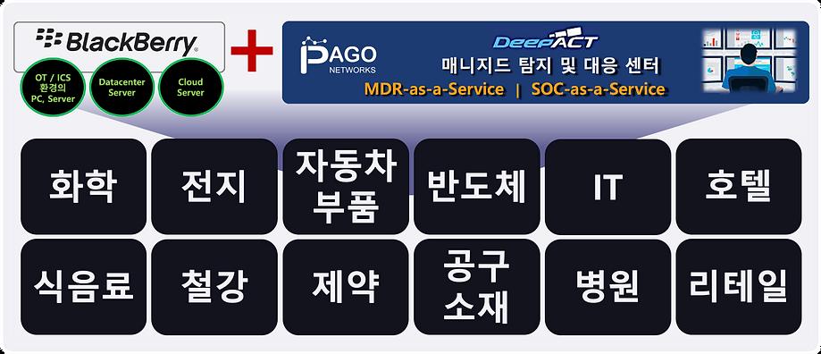 홈페이지_블랙베리_DeepACT 연동 3.pn