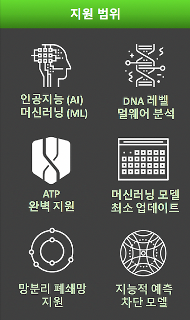 PAGO Networks 파고네트웍스 - Cylance 머신러닝 인공지능 차세대 Anti-Virus