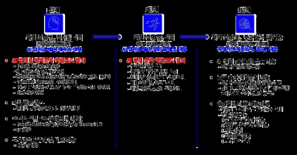 홈페이지_DeepInstinct_기술개요.png