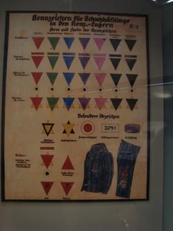 Símbolos dos uniformes