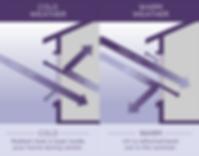 KV-CondensationDiagram.png