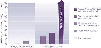 kv-chart-1.jpg