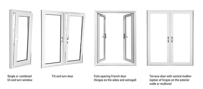 Tilt and turn doors