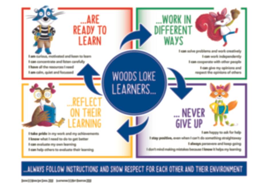 WOODS LOKE LEARNERS_Page_1.jpg