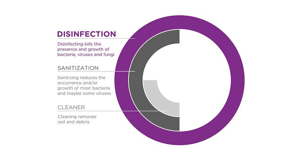 Disinfection-Chart-1.jpg