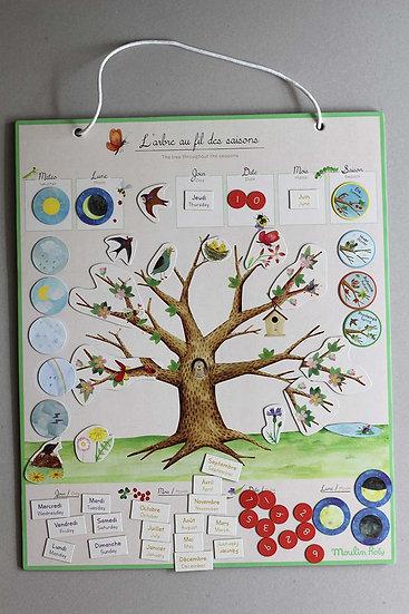 Magnetic Seasons Calendar