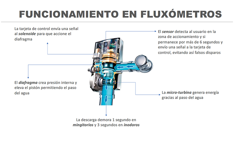 Ecopower3