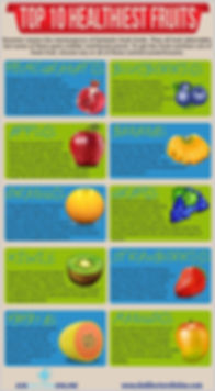 top helthiest fruits.JPG