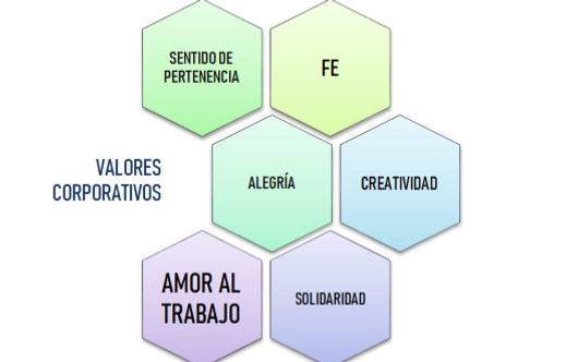 VALORES CORPORATIVOS editado.png