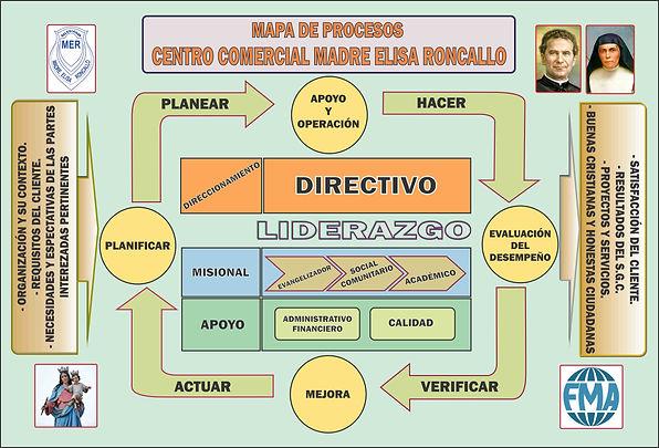 006. MAPA DE PROCESOS.jpg