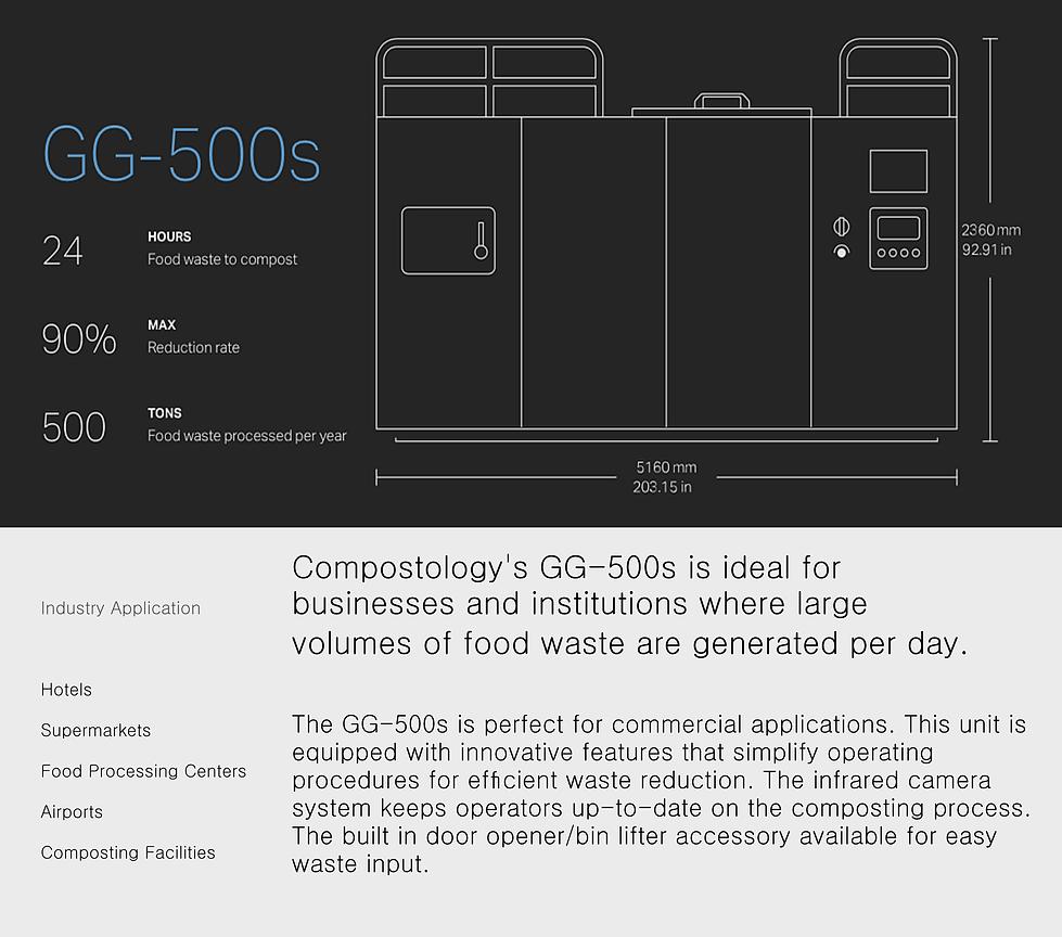 Unit Specs GG500.png