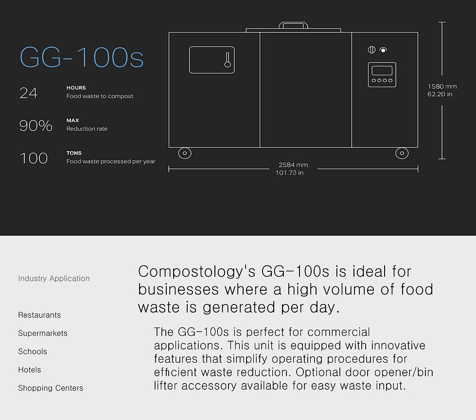 Unit Specs GG100.png