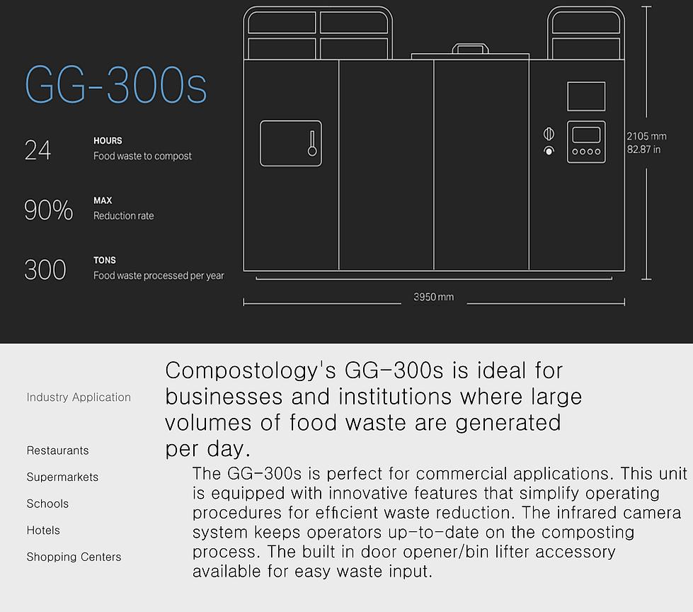Unit Specs GG300.png