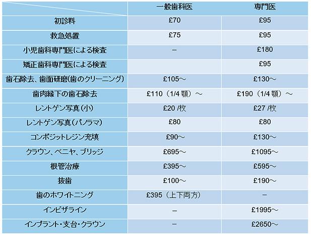 料金表2020改訂版.png