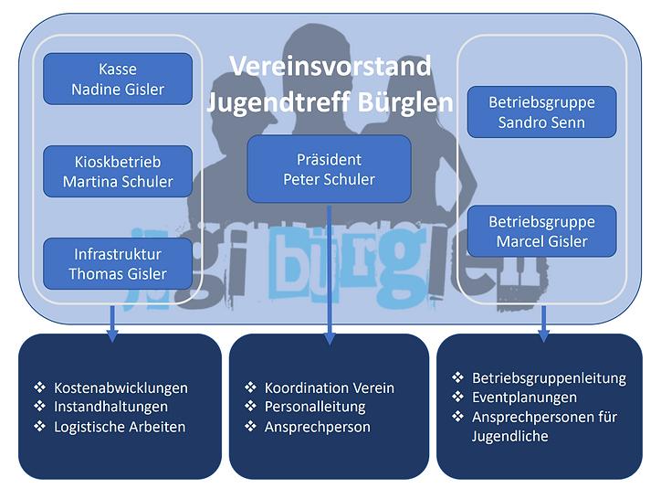jugi_org.PNG