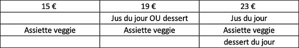 assiette veggie.png