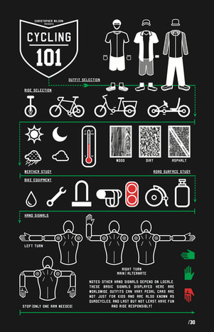 Cycling 101 - Midnight