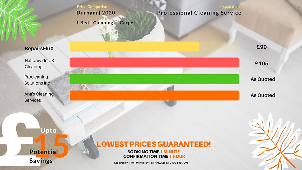 RepairsFluX Professional Cleaning Nationwide UK Cleaning Procleaning Solutions Inc Ana's Cleaning Services