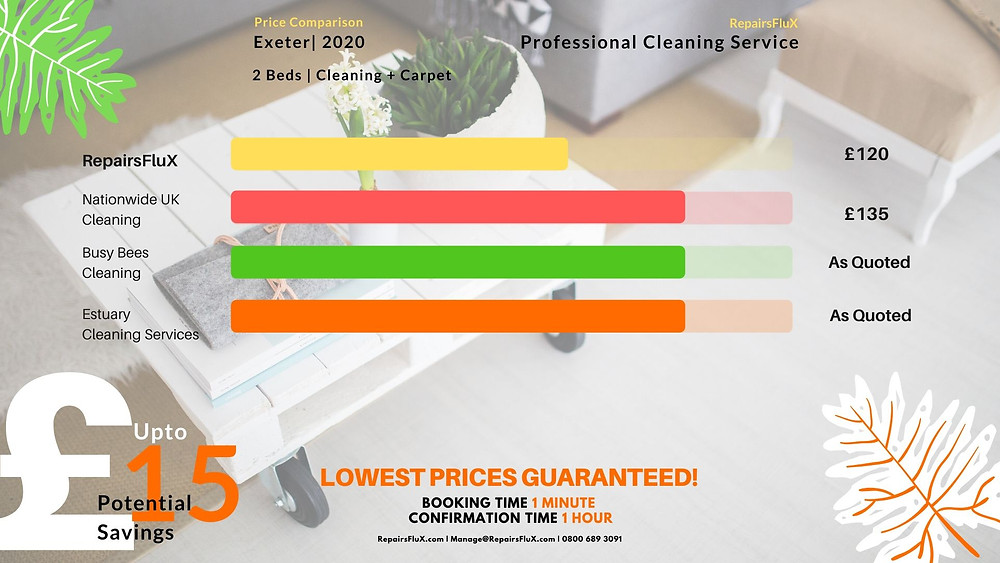 RepairsFluX Professional Cleaning Nationwide UK Cleaning Busy Bees Cleaning Esuary Cleaning Services