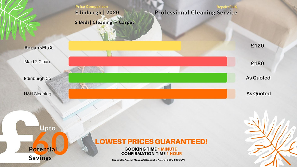 RepairsFluX Professional Cleaning Maid 2 Clean Edinburgh Co HSH Cleaning