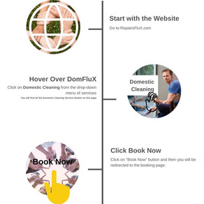 DomFluX | Domestic Services