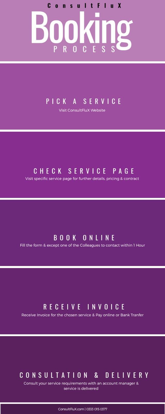 ConsultFluX Booking Process.jpeg