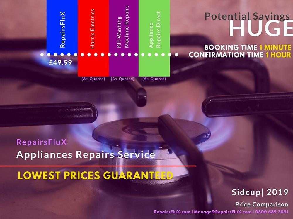 RepairsFluX London Harris Electrics KH Washing Machine Repairs Appliances Repairs Direct